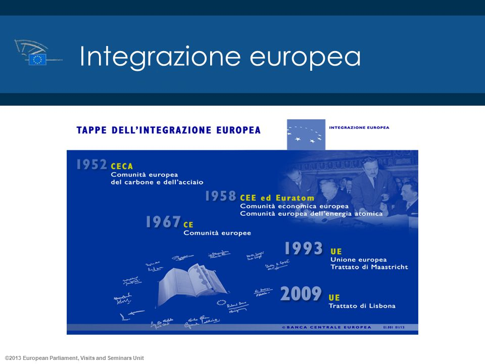 ©2013 European Parliament, Visits and Seminars Unit Integrazione europea