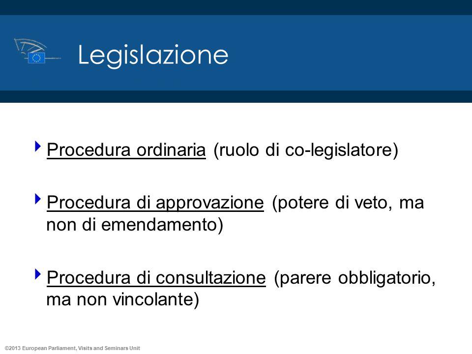 ©2013 European Parliament, Visits and Seminars Unit Legislazione  Procedura ordinaria (ruolo di co-legislatore)  Procedura di approvazione (potere d