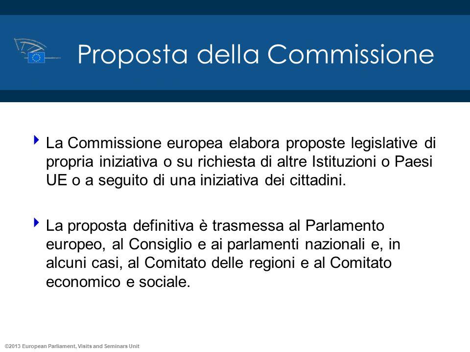 ©2013 European Parliament, Visits and Seminars Unit Proposta della Commissione  La Commissione europea elabora proposte legislative di propria inizia