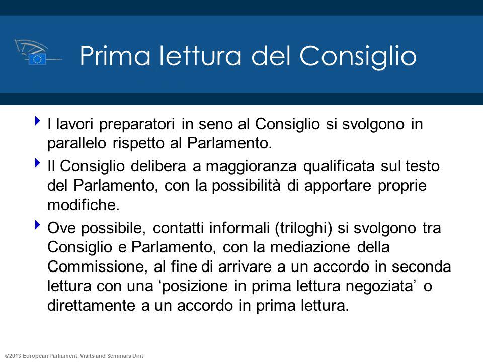 ©2013 European Parliament, Visits and Seminars Unit Prima lettura del Consiglio  I lavori preparatori in seno al Consiglio si svolgono in parallelo r