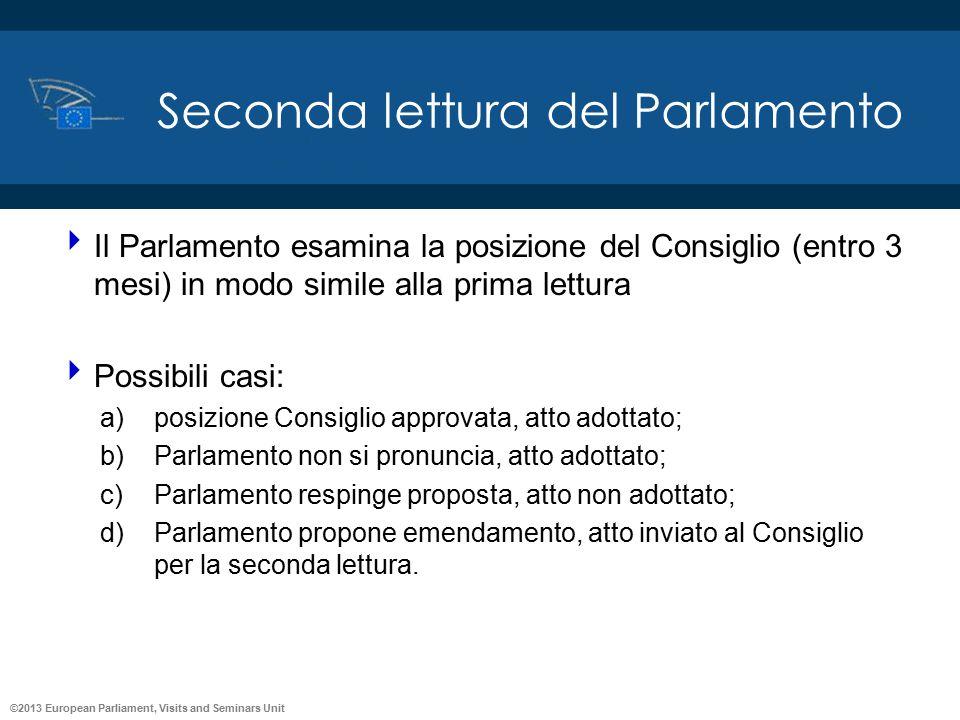 ©2013 European Parliament, Visits and Seminars Unit Seconda lettura del Parlamento  Il Parlamento esamina la posizione del Consiglio (entro 3 mesi) i