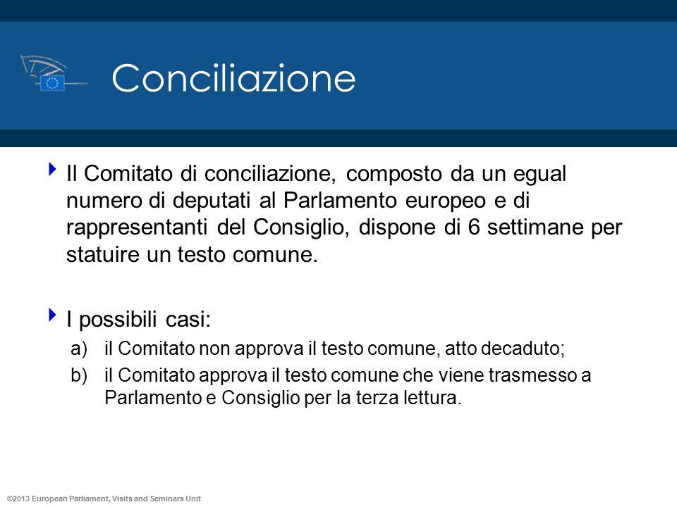 ©2013 European Parliament, Visits and Seminars Unit Conciliazione  Il Comitato di conciliazione, composto da un egual numero di deputati al Parlament
