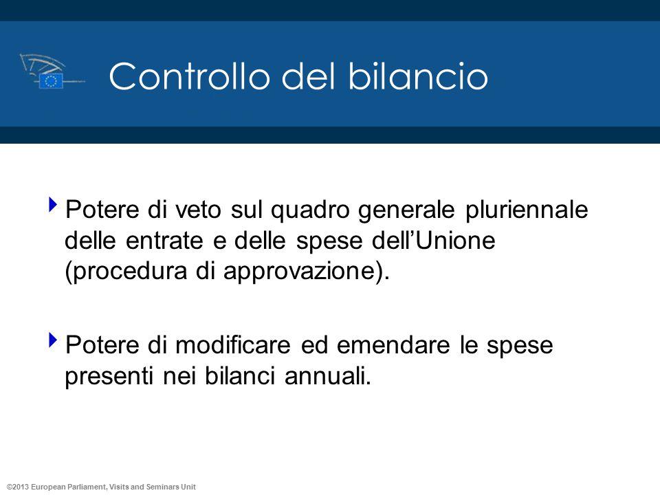 ©2013 European Parliament, Visits and Seminars Unit Controllo del bilancio  Potere di veto sul quadro generale pluriennale delle entrate e delle spes