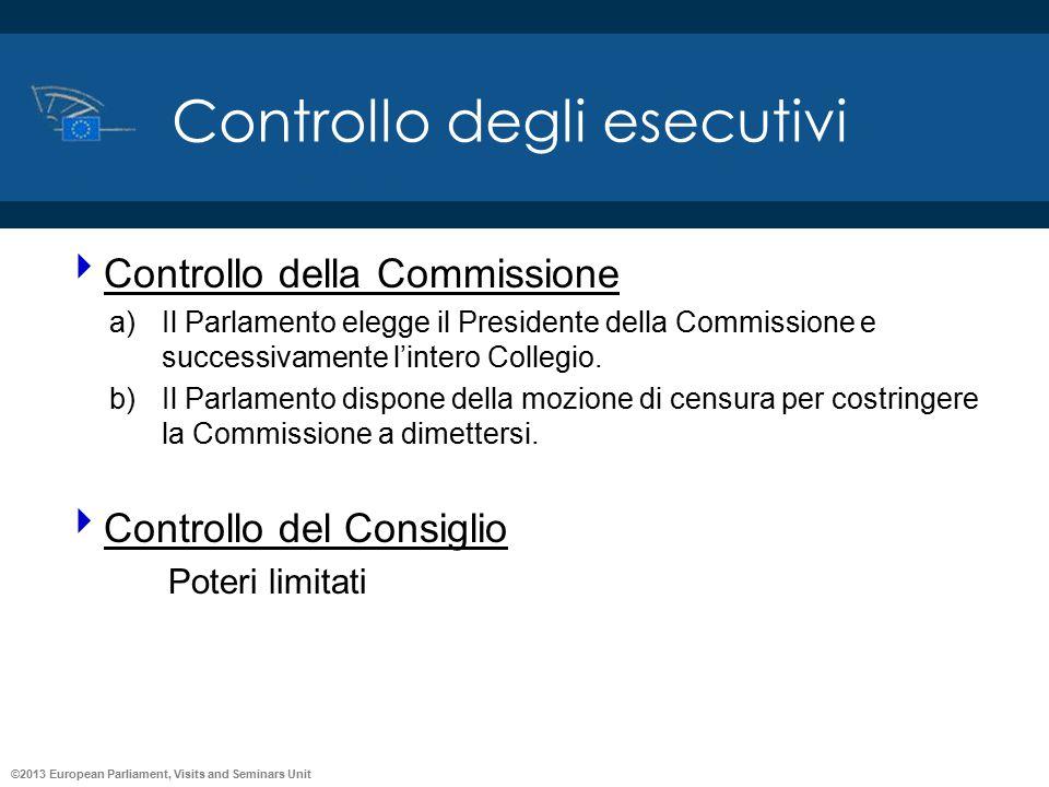 ©2013 European Parliament, Visits and Seminars Unit Controllo degli esecutivi  Controllo della Commissione a)Il Parlamento elegge il Presidente della