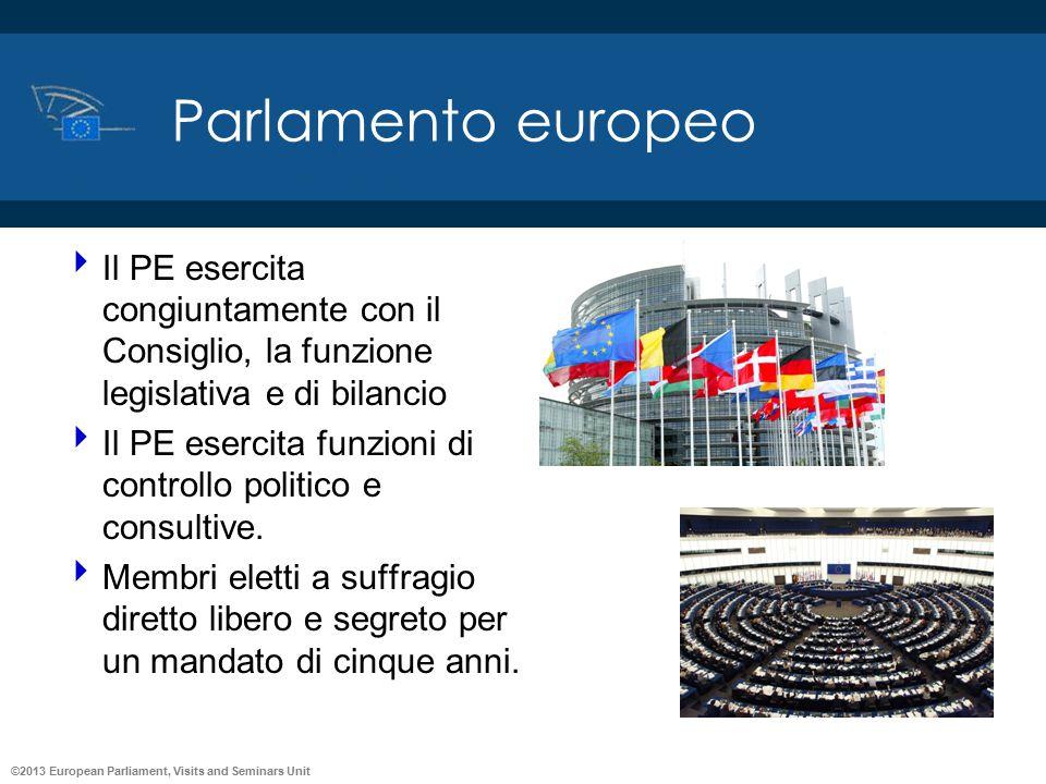 ©2013 European Parliament, Visits and Seminars Unit Parlamento europeo  Il PE esercita congiuntamente con il Consiglio, la funzione legislativa e di