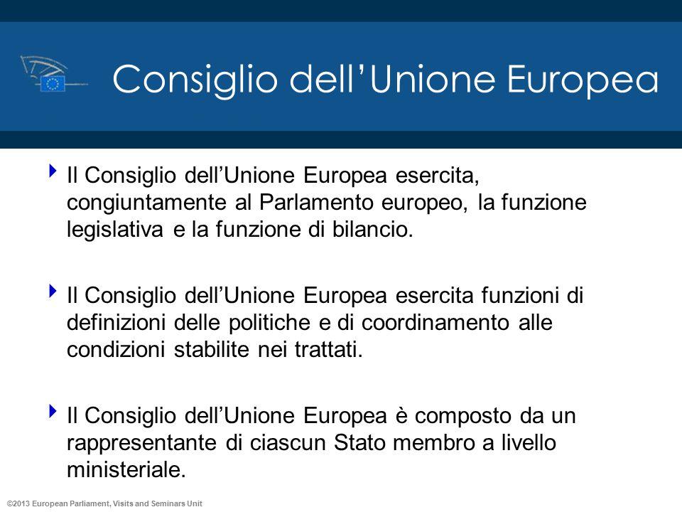 ©2013 European Parliament, Visits and Seminars Unit Consiglio dell'Unione Europea  Il Consiglio dell'Unione Europea esercita, congiuntamente al Parla