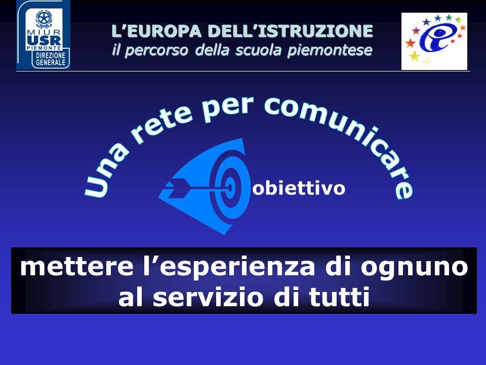 L'EUROPA DELL'ISTRUZIONE il percorso della scuola piemontese Rete Tematica delle Scuole Polo del Piemonte Una piattaforma interattiva per l'archiviazione e la ricerca della documentazione raccolta con le esperienze internazionali