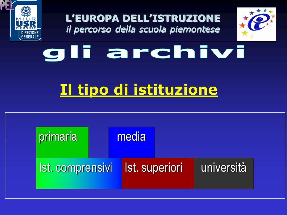 L'EUROPA DELL'ISTRUZIONE il percorso della scuola piemontese Il tipo di documento disponibile