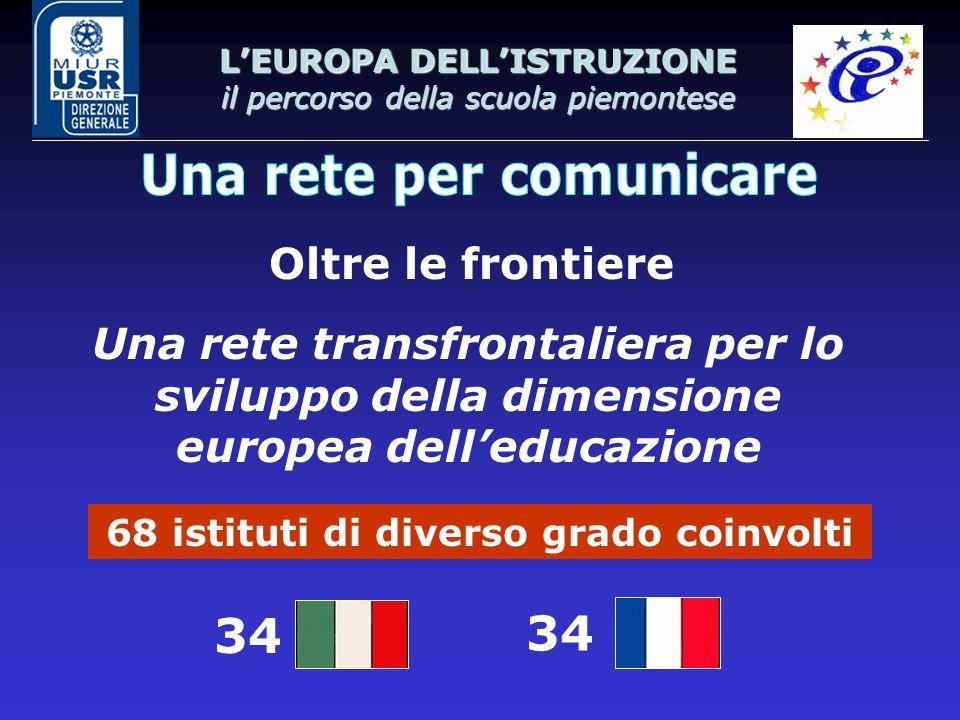 L'EUROPA DELL'ISTRUZIONE il percorso della scuola piemontese Oltre le frontiere Una rete transfrontaliera per lo sviluppo della dimensione europea dell'educazione 68 istituti di diverso grado coinvolti 34