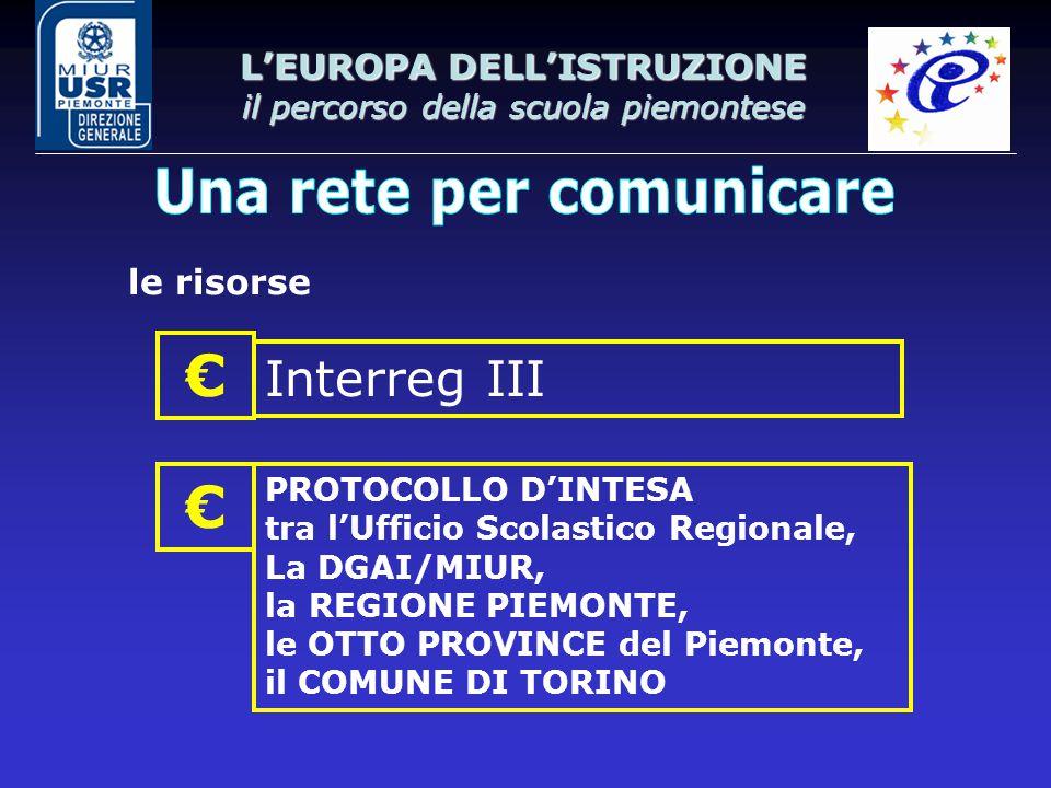 L'EUROPA DELL'ISTRUZIONE il percorso della scuola piemontese le risorse € € PROTOCOLLO D'INTESA tra l'Ufficio Scolastico Regionale, La DGAI/MIUR, la REGIONE PIEMONTE, le OTTO PROVINCE del Piemonte, il COMUNE DI TORINO Interreg III