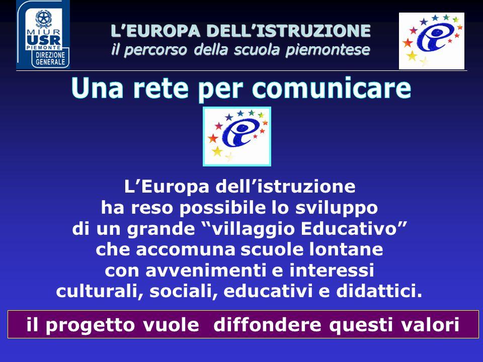 L'EUROPA DELL'ISTRUZIONE il percorso della scuola piemontese L'Europa dell'istruzione ha reso possibile lo sviluppo di un grande villaggio Educativo che accomuna scuole lontane con avvenimenti e interessi culturali, sociali, educativi e didattici.