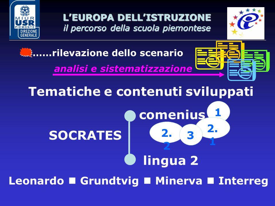 L'EUROPA DELL'ISTRUZIONE il percorso della scuola piemontese  ……rilevazione dello scenario     analisi e sistematizzazione Tematiche e contenuti sviluppati SOCRATES comenius 1 2.