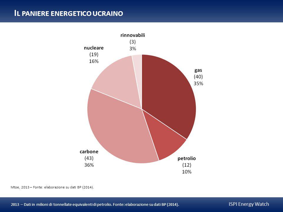 ISPI Energy Watch 2013 – Dati in miliardi di metri cubi.