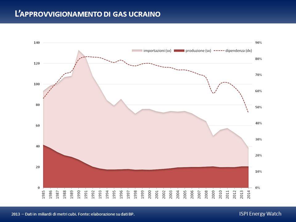 ISPI Energy Watch L' INTENSITÀ ENERGETICA 2013 –Fonte: elaborazione su dati BP e IMF.