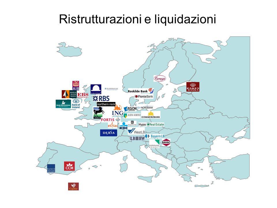 Ristrutturazioni e liquidazioni