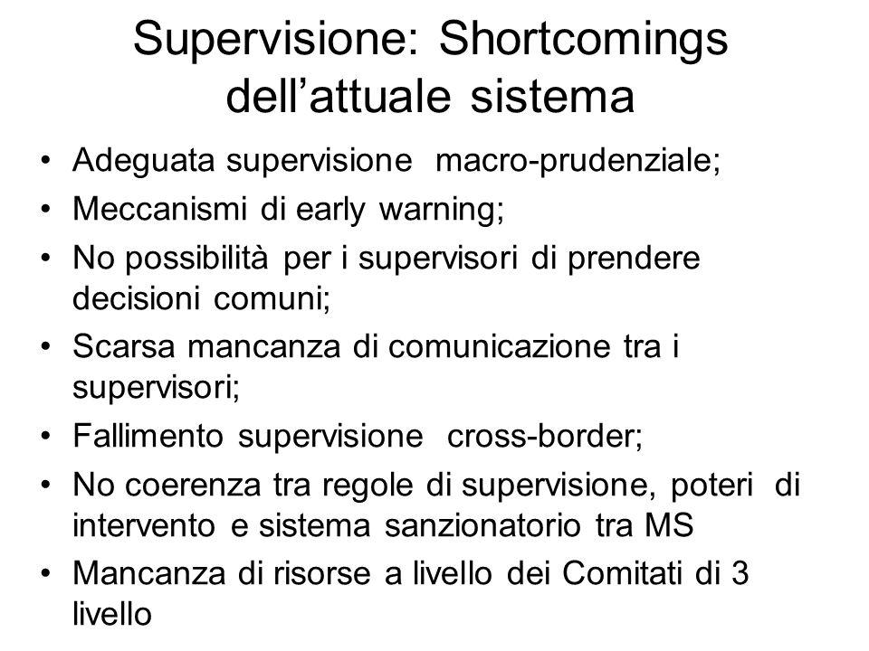 Supervisione: Shortcomings dell'attuale sistema Adeguata supervisione macro-prudenziale; Meccanismi di early warning; No possibilità per i supervisori