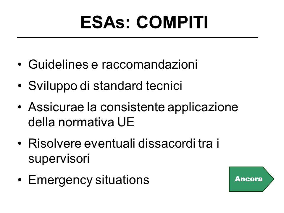 ESAs: COMPITI Guidelines e raccomandazioni Sviluppo di standard tecnici Assicurae la consistente applicazione della normativa UE Risolvere eventuali d