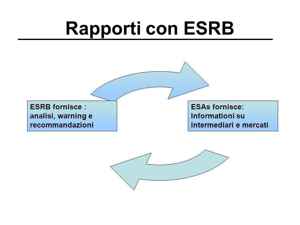 Rapporti con ESRB ESRB fornisce : analisi, warning e recommandazioni ESAs fornisce: Informationi su intermediari e mercati