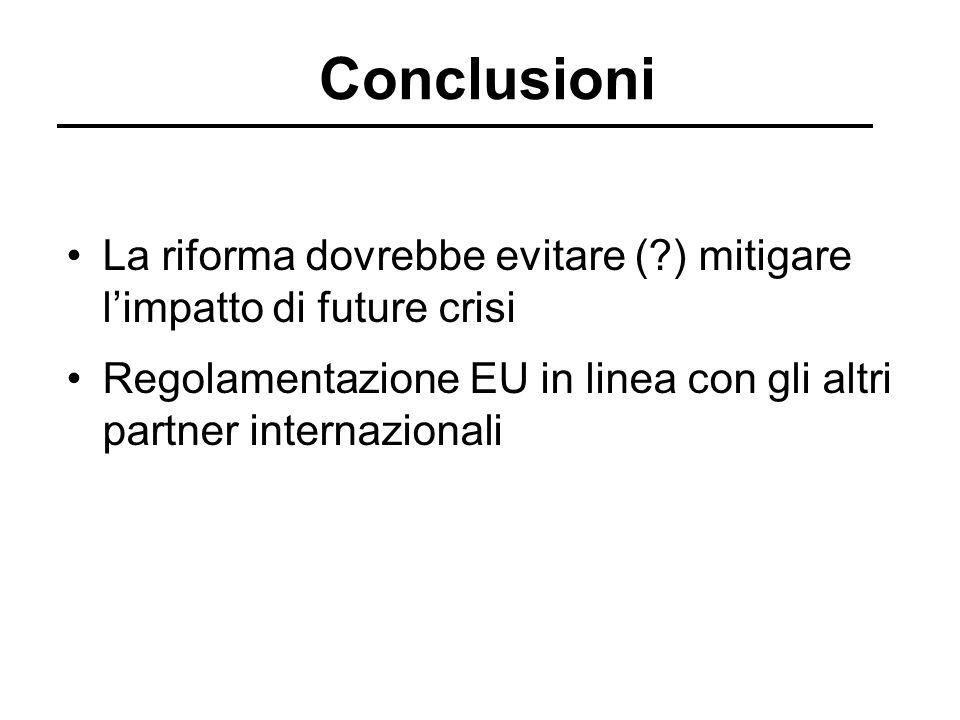 Conclusioni La riforma dovrebbe evitare (?) mitigare l'impatto di future crisi Regolamentazione EU in linea con gli altri partner internazionali