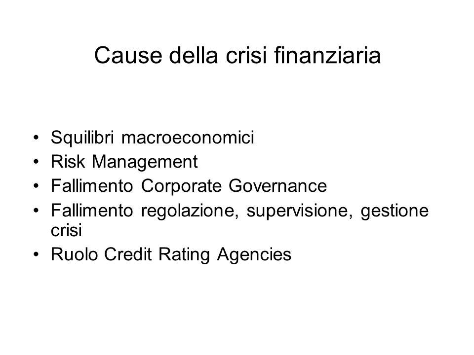 Cause della crisi finanziaria Squilibri macroeconomici Risk Management Fallimento Corporate Governance Fallimento regolazione, supervisione, gestione