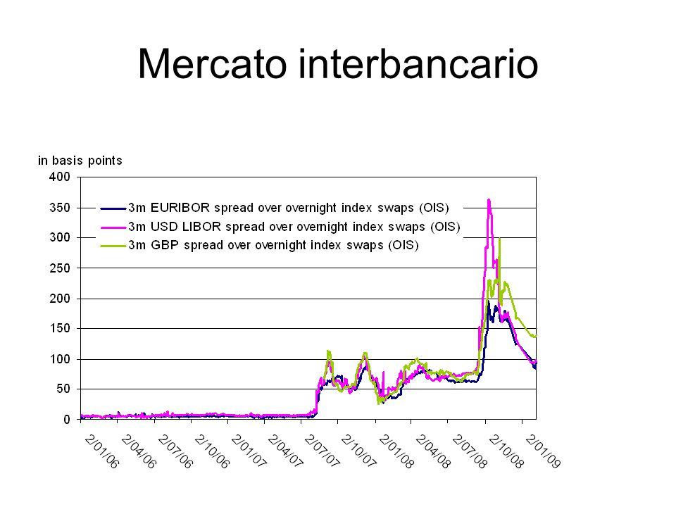 Mercato interbancario
