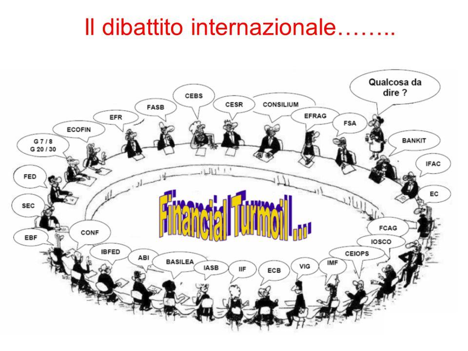 Il dibattito internazionale……..