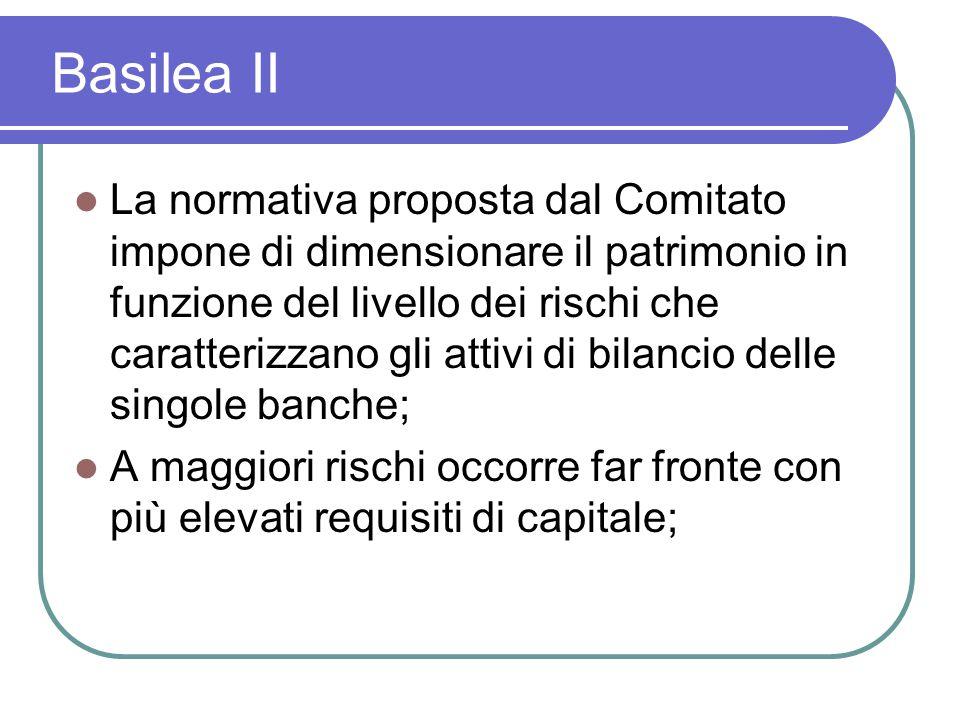 Basilea II La normativa proposta dal Comitato impone di dimensionare il patrimonio in funzione del livello dei rischi che caratterizzano gli attivi di
