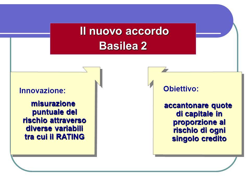 Il nuovo accordo Il nuovo accordo Basilea 2 Innovazione: misurazione puntuale del rischio attraverso diverse variabili tra cui il RATING Obiettivo: ac