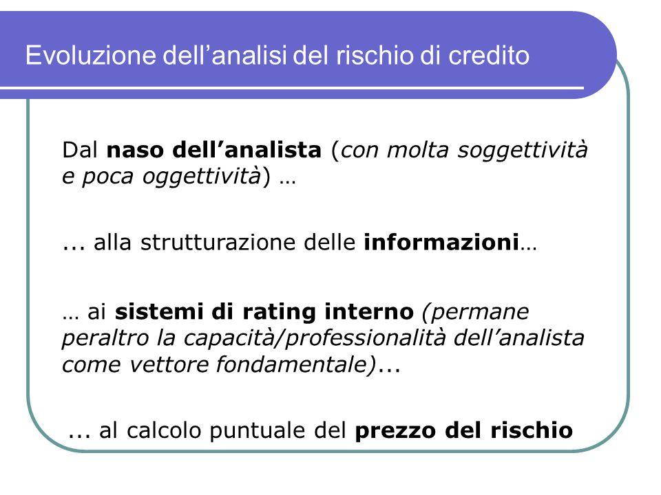 Evoluzione dell'analisi del rischio di credito Dal naso dell'analista (con molta soggettività e poca oggettività) …... alla strutturazione delle infor