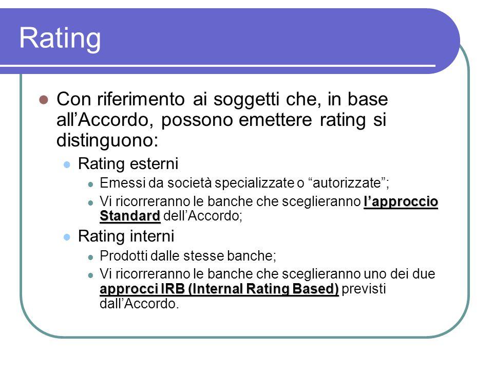 Rating Con riferimento ai soggetti che, in base all'Accordo, possono emettere rating si distinguono: Rating esterni Emessi da società specializzate o