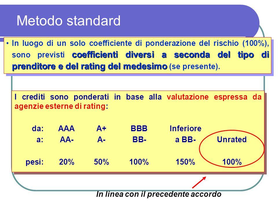 Metodo standard coefficienti diversi a seconda del tipo di prenditore e del rating del medesimoIn luogo di un solo coefficiente di ponderazione del ri