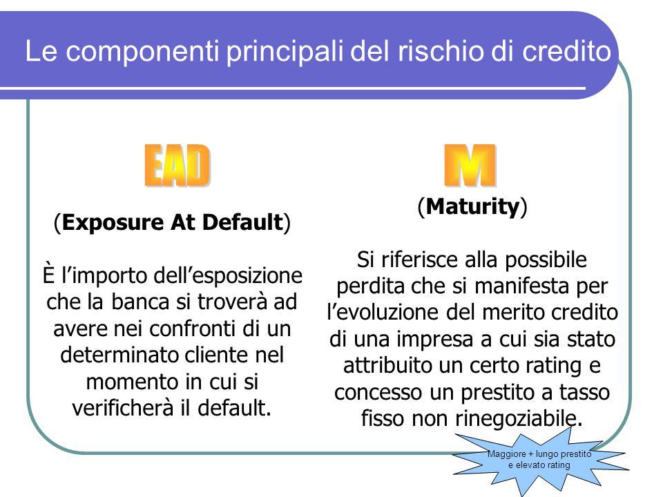 Le componenti principali del rischio di credito (Maturity) Si riferisce alla possibile perdita che si manifesta per l'evoluzione del merito credito di