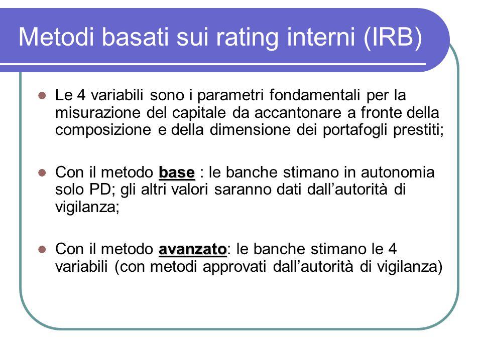 Metodi basati sui rating interni (IRB) Le 4 variabili sono i parametri fondamentali per la misurazione del capitale da accantonare a fronte della comp