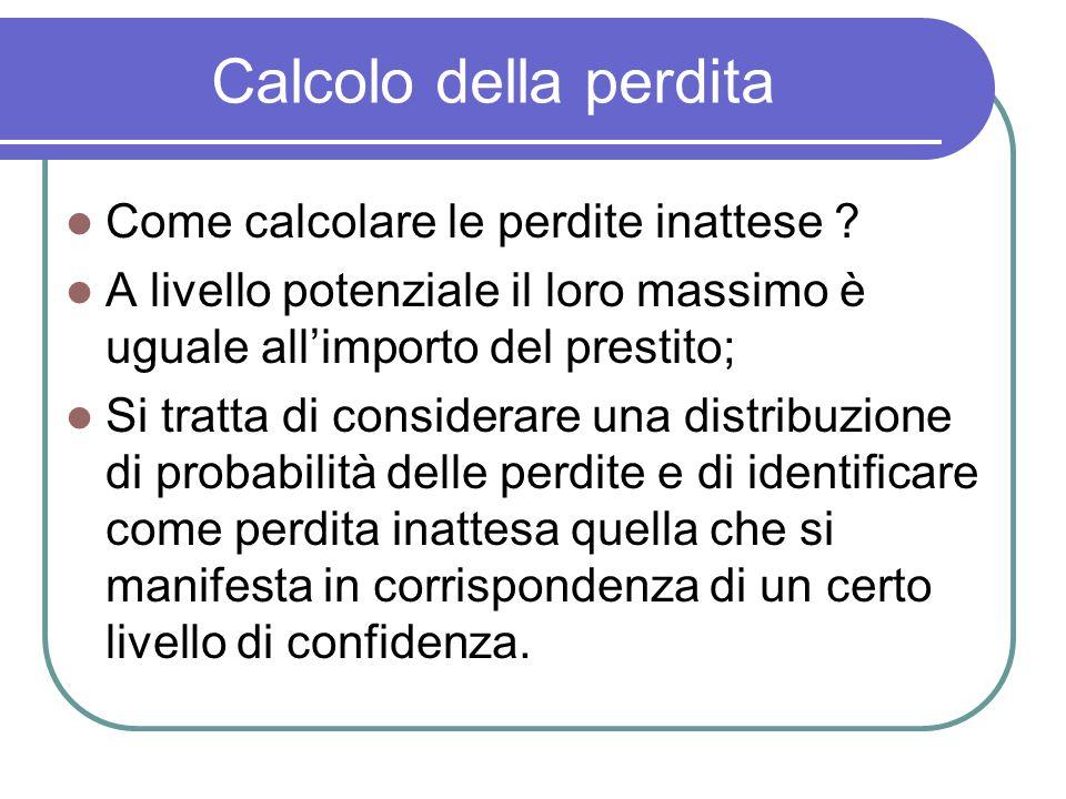 Calcolo della perdita Come calcolare le perdite inattese ? A livello potenziale il loro massimo è uguale all'importo del prestito; Si tratta di consid