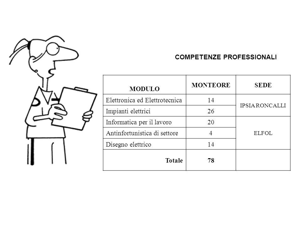 Contratto Formativo
