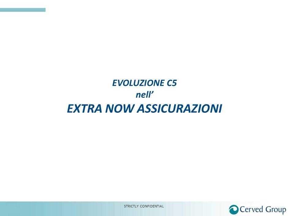 STRICTLY CONFIDENTIAL EVOLUZIONE C5 nell' EXTRA NOW ASSICURAZIONI