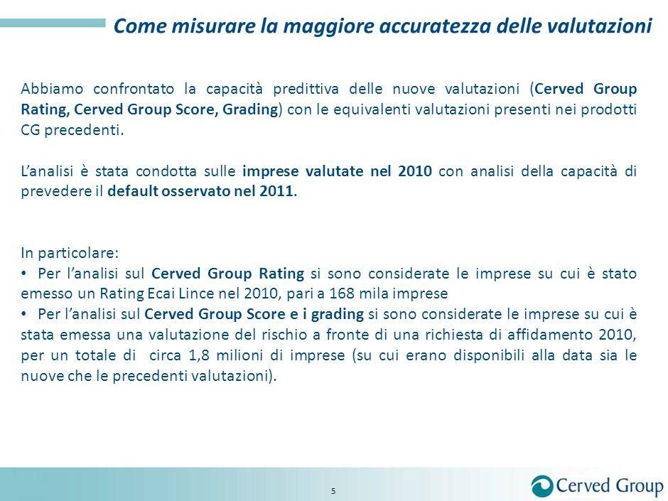 5 Abbiamo confrontato la capacità predittiva delle nuove valutazioni (Cerved Group Rating, Cerved Group Score, Grading) con le equivalenti valutazioni presenti nei prodotti CG precedenti.