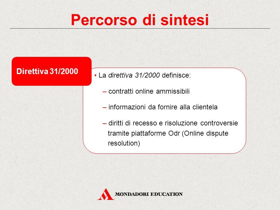 Percorso di sintesi La direttiva 31/2000 definisce: – contratti online ammissibili – informazioni da fornire alla clientela – diritti di recesso e risoluzione controversie tramite piattaforme Odr (Online dispute resolution) Direttiva 31/2000