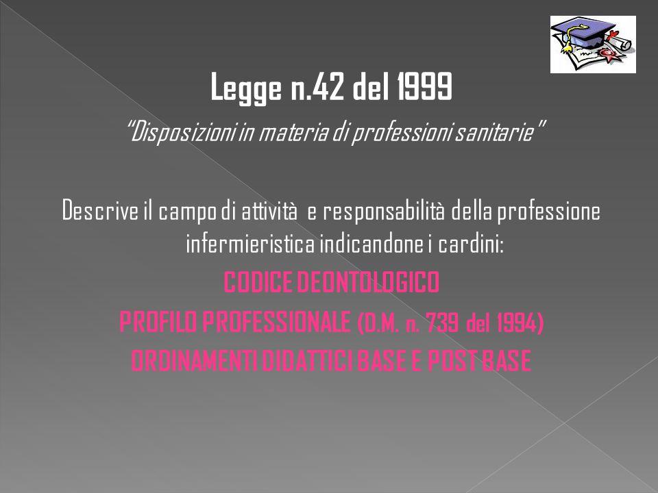 Legge n.42 del 1999 Disposizioni in materia di professioni sanitarie Descrive il campo di attività e responsabilità della professione infermieristica indicandone i cardini: CODICE DEONTOLOGICO PROFILO PROFESSIONALE (D.M.