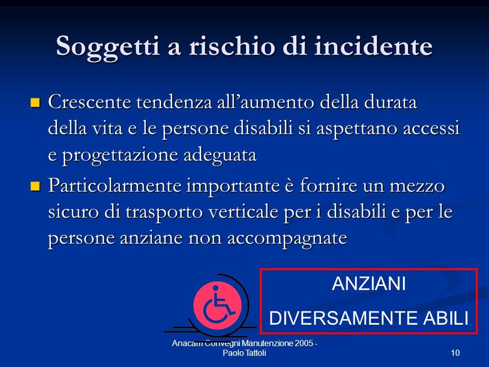 10 Anacam Convegni Manutenzione 2005 - Paolo Tattoli Soggetti a rischio di incidente Crescente tendenza all'aumento della durata della vita e le perso