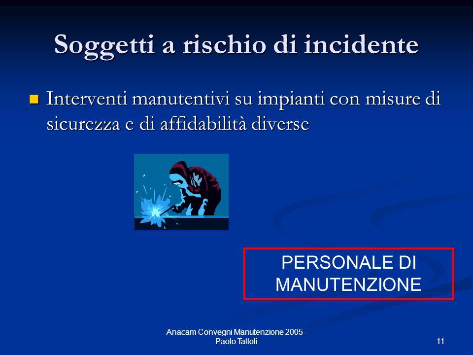 11 Anacam Convegni Manutenzione 2005 - Paolo Tattoli Soggetti a rischio di incidente Interventi manutentivi su impianti con misure di sicurezza e di a