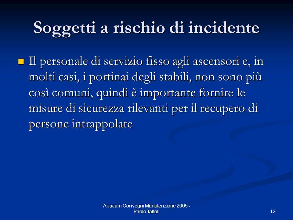12 Anacam Convegni Manutenzione 2005 - Paolo Tattoli Soggetti a rischio di incidente Il personale di servizio fisso agli ascensori e, in molti casi, i