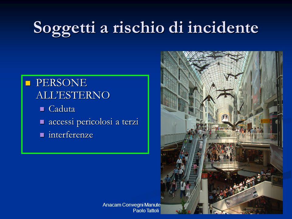 14 Anacam Convegni Manutenzione 2005 - Paolo Tattoli Soggetti a rischio di incidente PERSONE ALL'ESTERNO PERSONE ALL'ESTERNO Caduta Caduta accessi per