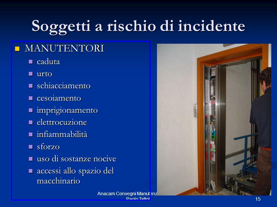 15 Anacam Convegni Manutenzione 2005 - Paolo Tattoli Soggetti a rischio di incidente MANUTENTORI MANUTENTORI caduta caduta urto urto schiacciamento sc