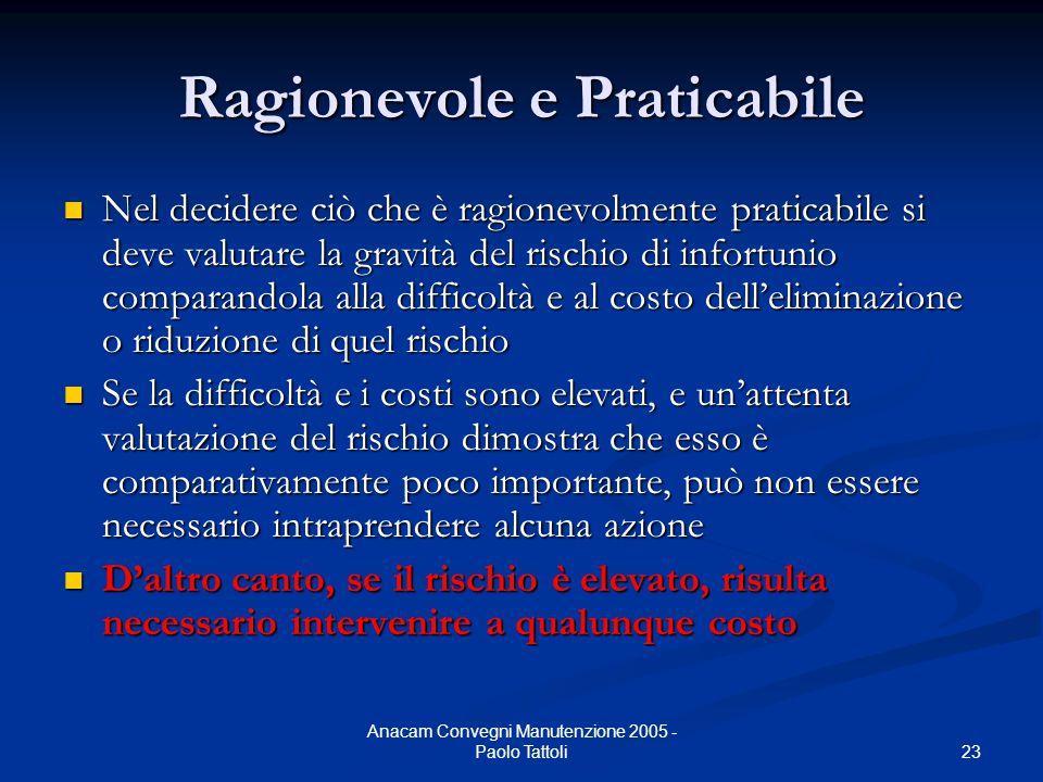 23 Anacam Convegni Manutenzione 2005 - Paolo Tattoli Ragionevole e Praticabile Nel decidere ciò che è ragionevolmente praticabile si deve valutare la