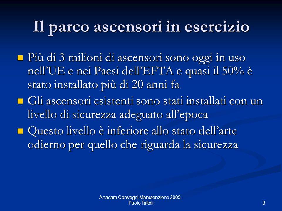 3 Anacam Convegni Manutenzione 2005 - Paolo Tattoli Il parco ascensori in esercizio Più di 3 milioni di ascensori sono oggi in uso nell'UE e nei Paesi