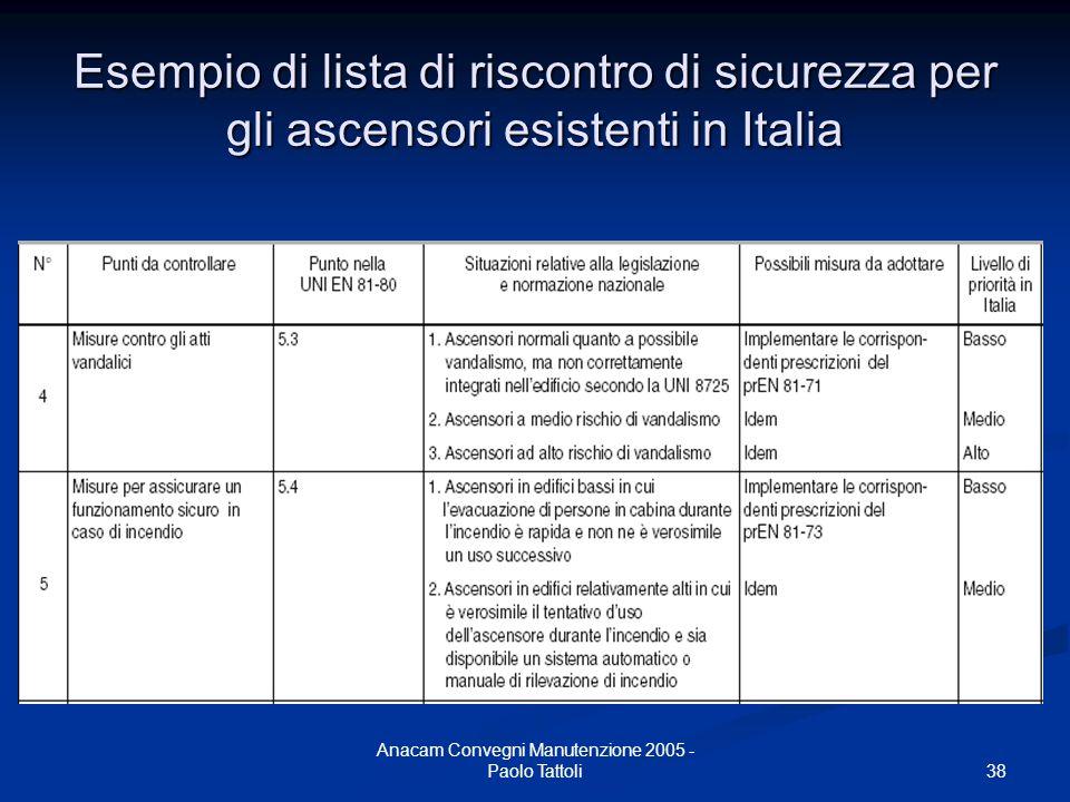 38 Anacam Convegni Manutenzione 2005 - Paolo Tattoli Esempio di lista di riscontro di sicurezza per gli ascensori esistenti in Italia