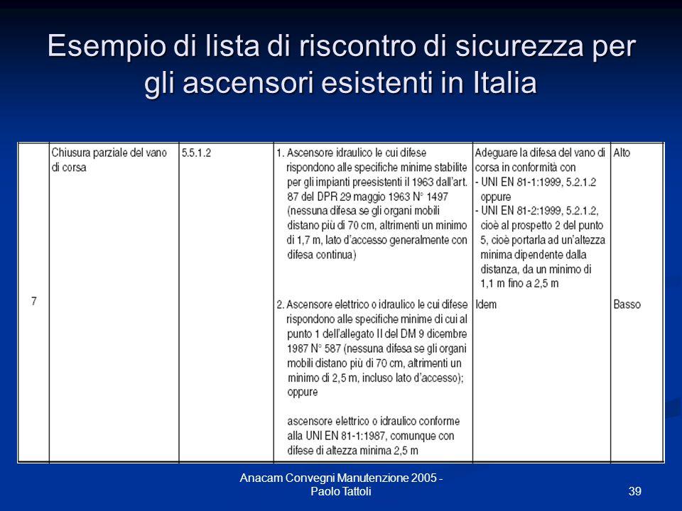 39 Anacam Convegni Manutenzione 2005 - Paolo Tattoli Esempio di lista di riscontro di sicurezza per gli ascensori esistenti in Italia
