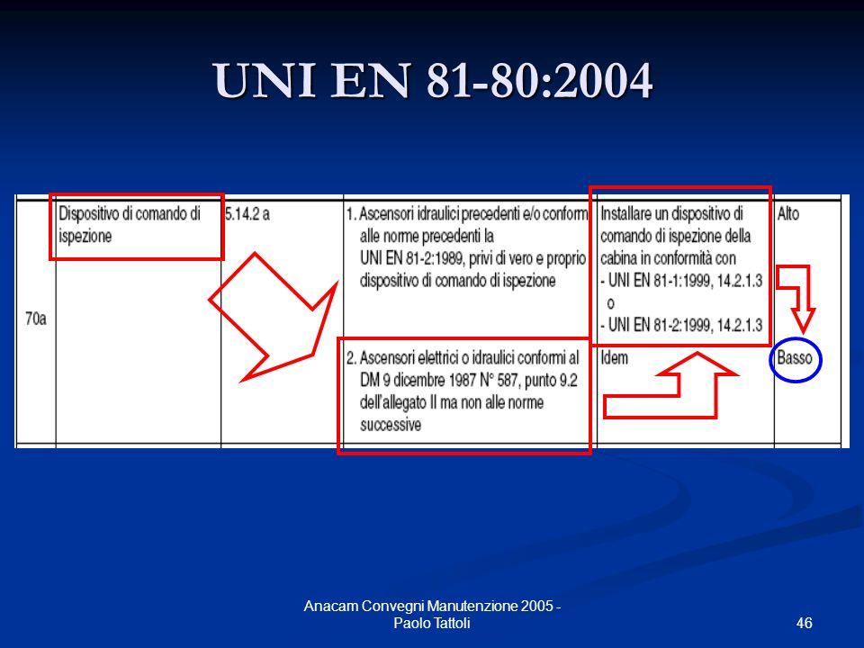 46 Anacam Convegni Manutenzione 2005 - Paolo Tattoli UNI EN 81-80:2004