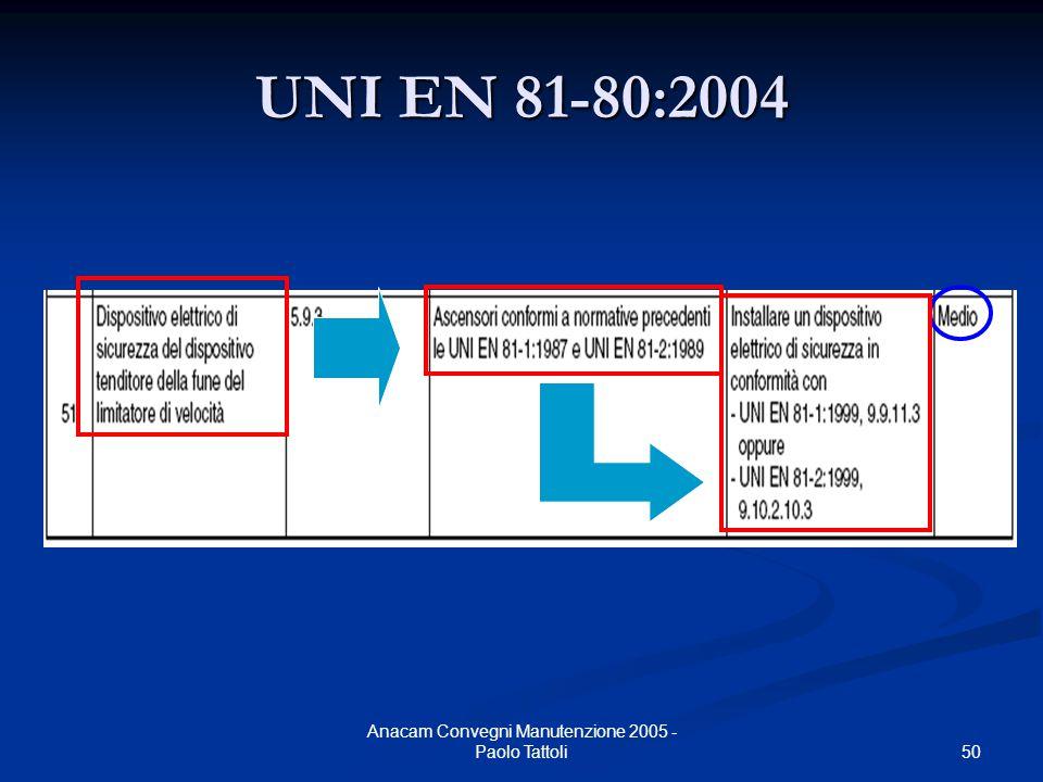 50 Anacam Convegni Manutenzione 2005 - Paolo Tattoli UNI EN 81-80:2004